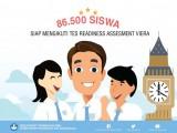 SMK Wongsorejo Gombong sebagai salah satu SMK yang mengikuti Tes TOEIC dari DitPSMK